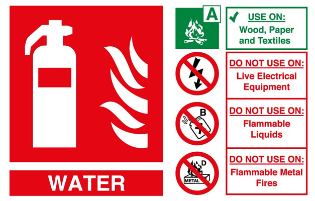 fire signs - extinguishers